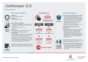 JobKeeper Extension stage 2 infographic